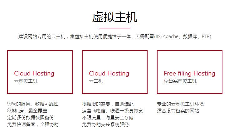 网站用虚拟主机购买问题