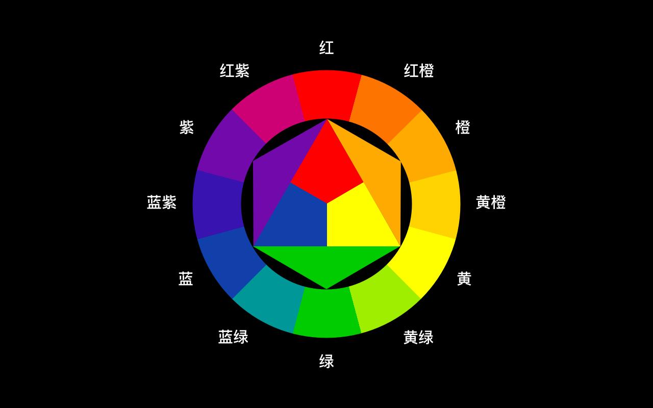 印刷和网站设计颜色